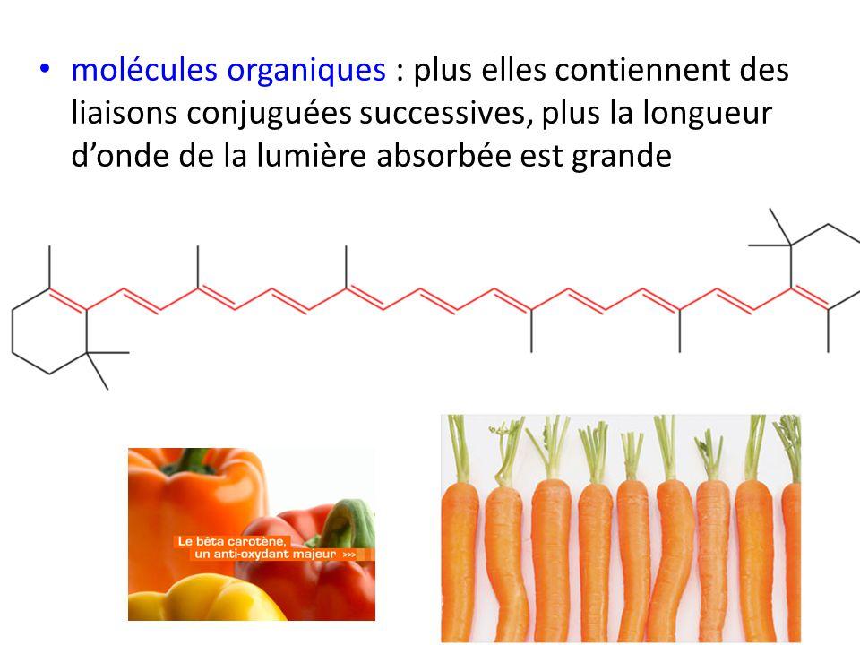 • molécules organiques : plus elles contiennent des liaisons conjuguées successives, plus la longueur d'onde de la lumière absorbée est grande