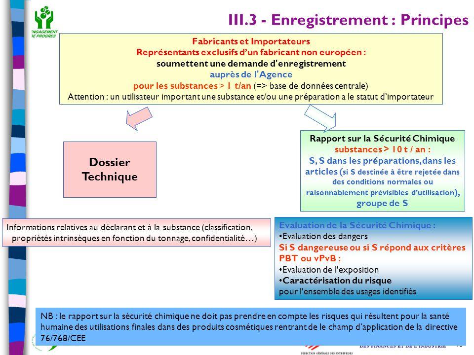 13 Outil de sensibilisation à REACH – janvier 2007 III.3 - Enregistrement : Principes Fabricants et Importateurs Représentants exclusifs d'un fabrican