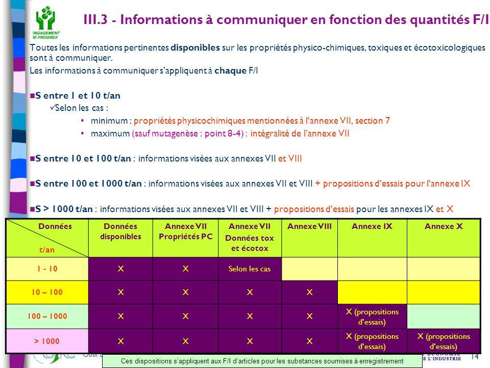 14 Outil de sensibilisation à REACH – janvier 2007 III.3 - Informations à communiquer en fonction des quantités F/I Toutes les informations pertinente