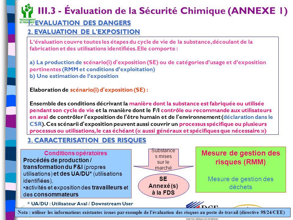 15 Outil de sensibilisation à REACH – janvier 2007 1. EVALUATION DES DANGERS III.3 - Évaluation de la Sécurité Chimique (ANNEXE 1) * UA/DU : Utilisate