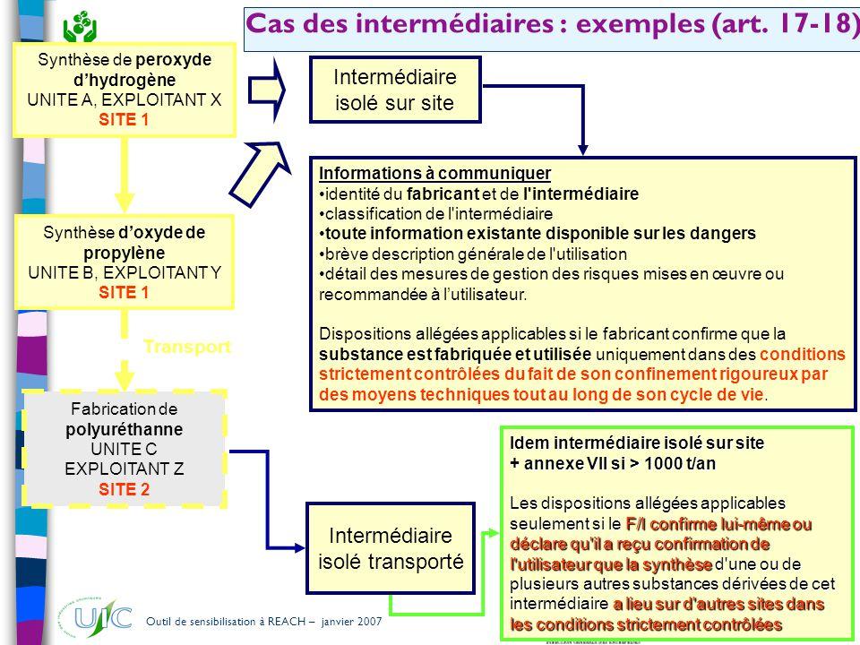 21 Outil de sensibilisation à REACH – janvier 2007 Cas des intermédiaires : exemples (art. 17-18) Synthèse de peroxyde d'hydrogène UNITE A, EXPLOITANT