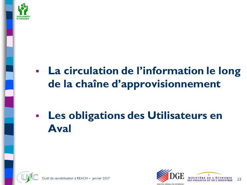 23 Outil de sensibilisation à REACH – janvier 2007  La circulation de l'information le long de la chaîne d'approvisionnement  Les obligations des Ut