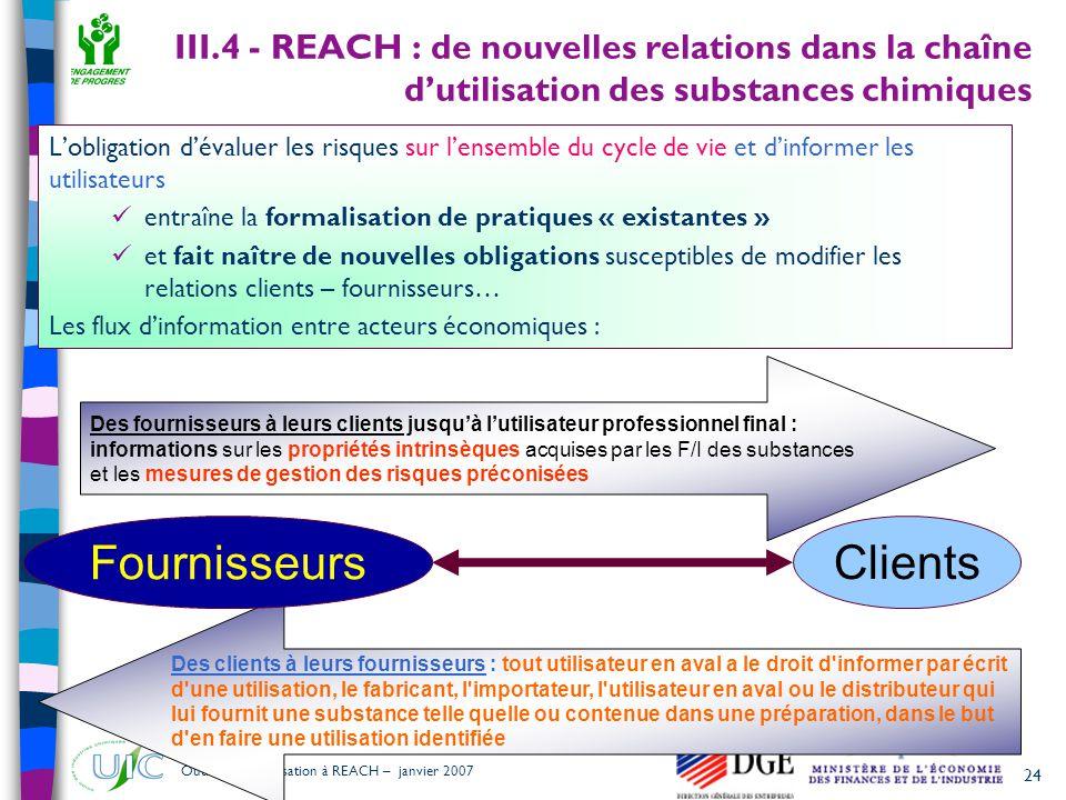 24 Outil de sensibilisation à REACH – janvier 2007 III.4 - REACH : de nouvelles relations dans la chaîne d'utilisation des substances chimiques L'obli