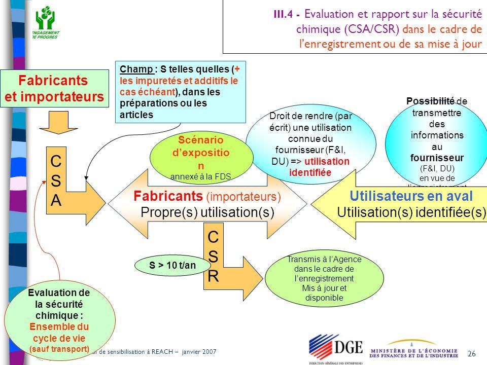 26 Outil de sensibilisation à REACH – janvier 2007 III.4 - Evaluation et rapport sur la sécurité chimique (CSA/CSR) dans le cadre de l'enregistrement