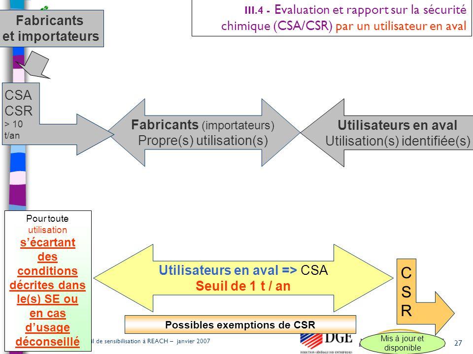 27 Outil de sensibilisation à REACH – janvier 2007 Fabricants (importateurs) Propre(s) utilisation(s) Possibles exemptions de CSR Pour toute utilisati