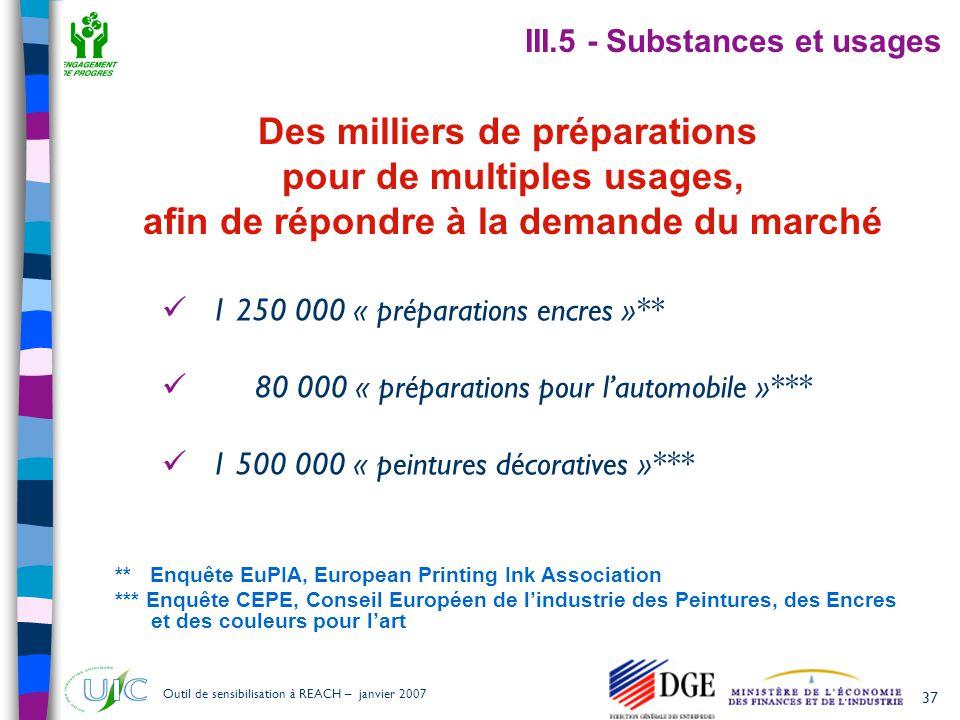 37 Outil de sensibilisation à REACH – janvier 2007  1 250 000 « préparations encres »**  80 000 « préparations pour l'automobile »***  1 500 000 «