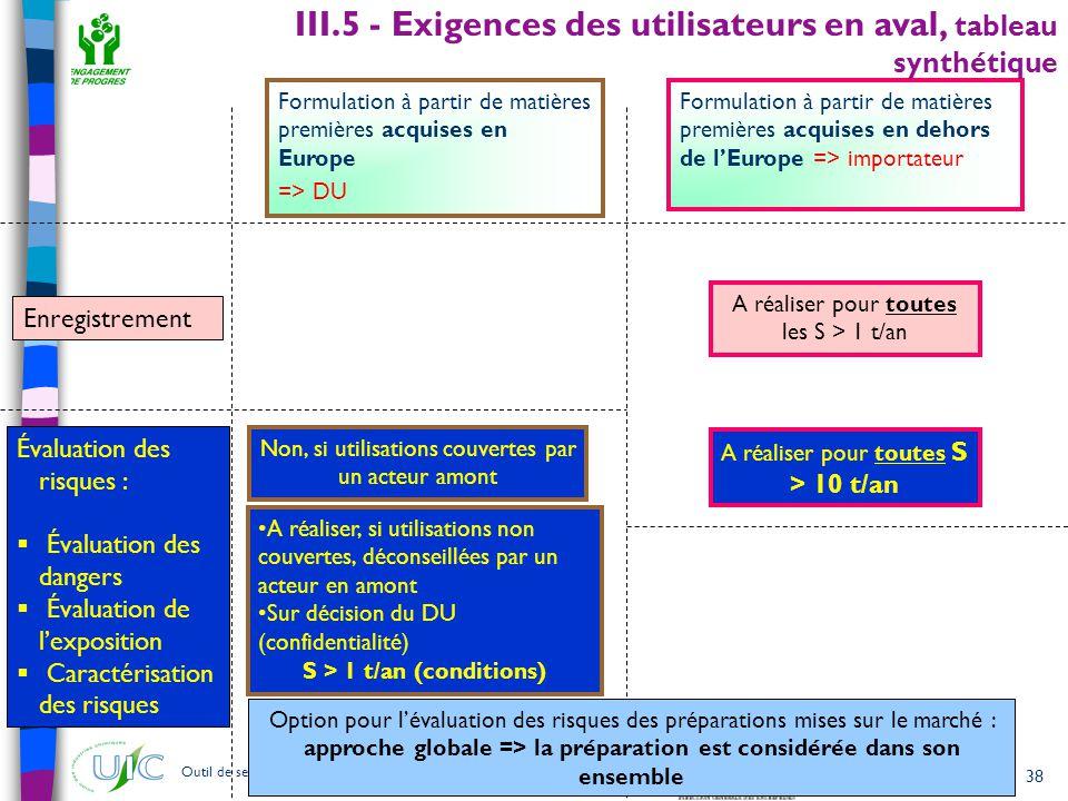38 Outil de sensibilisation à REACH – janvier 2007 Formulation à partir de matières premières acquises en Europe => DU Formulation à partir de matière