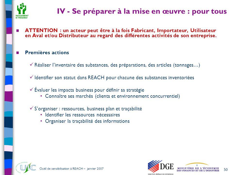 50 Outil de sensibilisation à REACH – janvier 2007 IV - Se préparer à la mise en œuvre : pour tous  ATTENTION : un acteur peut être à la fois Fabrica