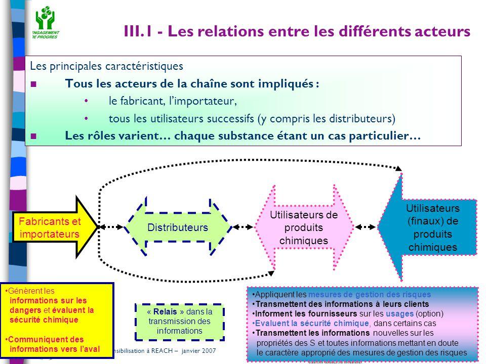 7 Outil de sensibilisation à REACH – janvier 2007 III.1 - Les relations entre les différents acteurs Les principales caractéristiques  Tous les acteu