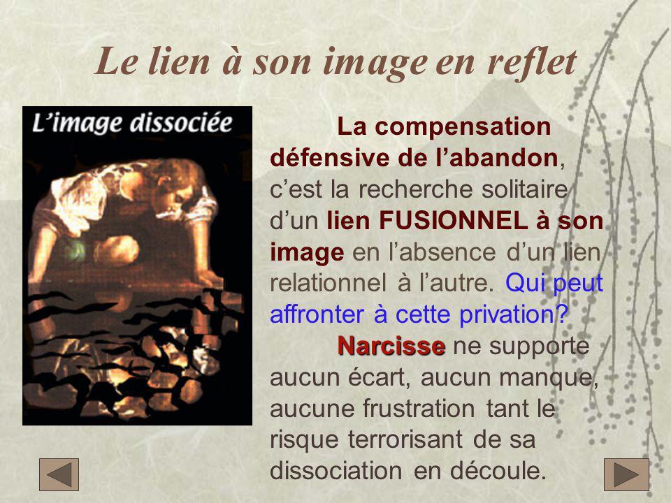 Le lien à son image en reflet La compensation défensive de l'abandon, c'est la recherche solitaire d'un lien FUSIONNEL à son image en l'absence d'un l