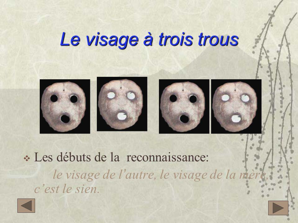Le visage à trois trous  Les débuts de la reconnaissance: le visage de l'autre, le visage de la mère, c'est le sien.