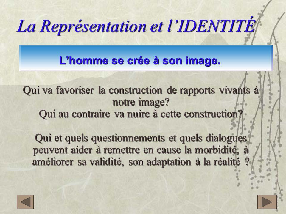 La Représentation et l'IDENTITÉ L'homme se crée à son image. Qui va favoriser la construction de rapports vivants à notre image? Qui au contraire va n