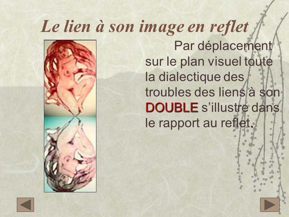 Le lien à son image en reflet DOUBLE. Par déplacement sur le plan visuel toute la dialectique des troubles des liens à son DOUBLE s'illustre dans le r