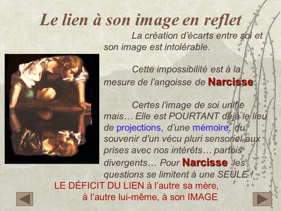 Le lien à son image en reflet La création d'écarts entre soi et son image est intolérable. Narcisse Cette impossibilité est à la mesure de l'angoisse