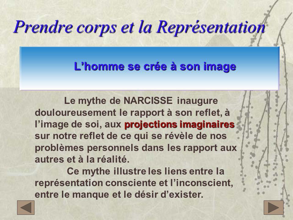 Prendre corps et la Représentation L'homme se crée à son image projections imaginaires Le mythe de NARCISSE inaugure douloureusement le rapport à son