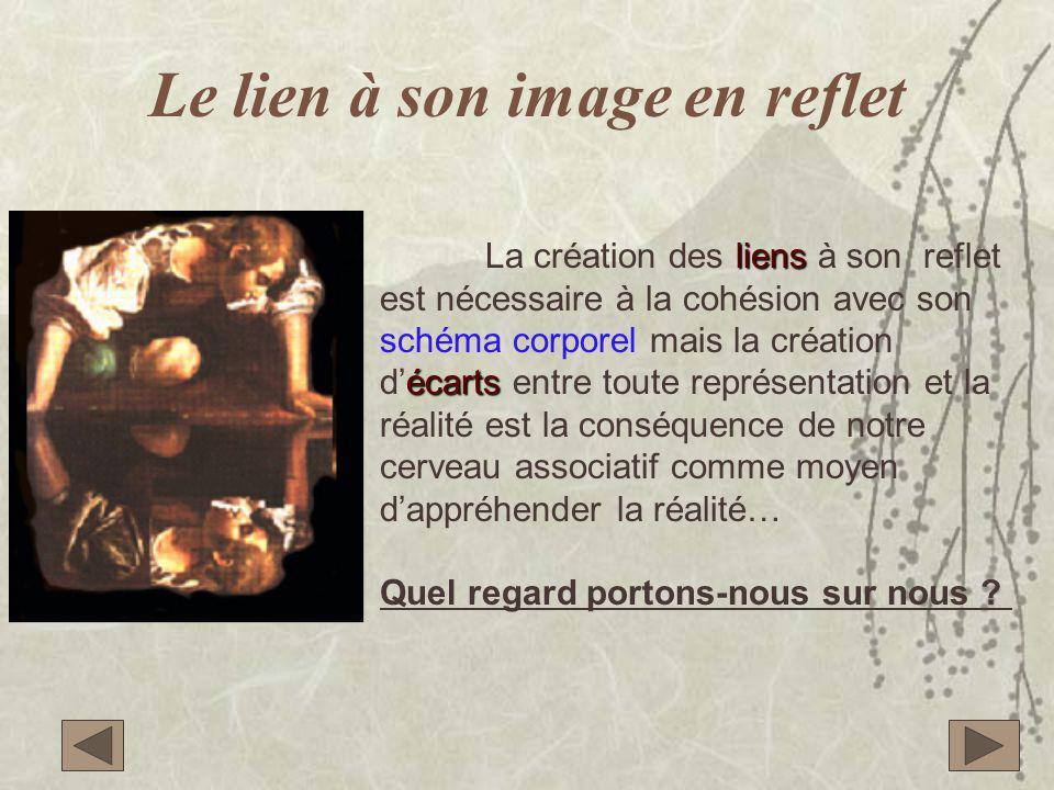 Le lien à son image en reflet liens écarts La création des liens à son reflet est nécessaire à la cohésion avec son schéma corporel mais la création d