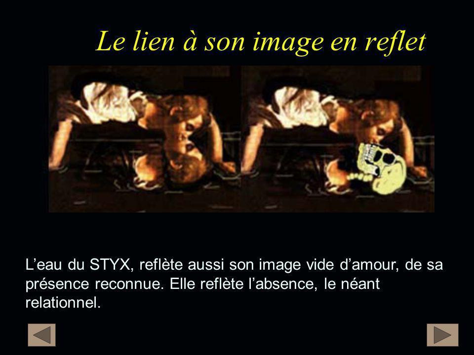 Le lien à son image en reflet L'eau du STYX, reflète aussi son image vide d'amour, de sa présence reconnue. Elle reflète l'absence, le néant relationn