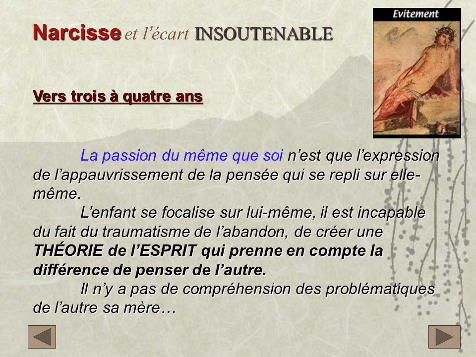 Narcisse INSOUTENABLE Narcisse et l'écart INSOUTENABLE n'est que l'expression de l'appauvrissement de la pensée qui se repli sur elle- même. La passio