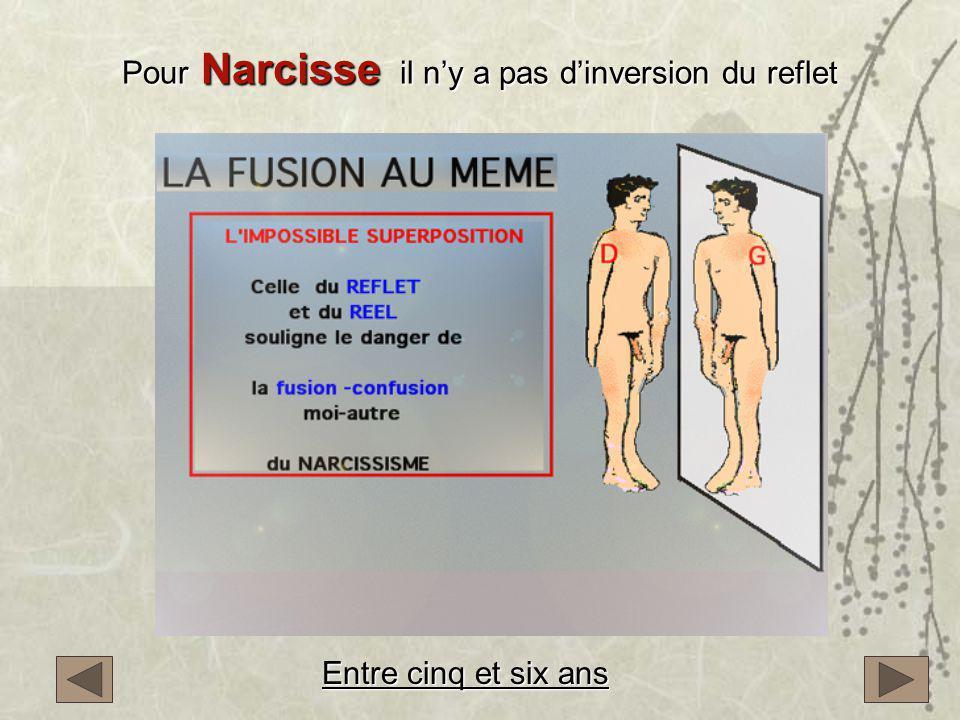 Pour Narcisse il n'y a pas d'inversion du reflet Entre cinq et six ans