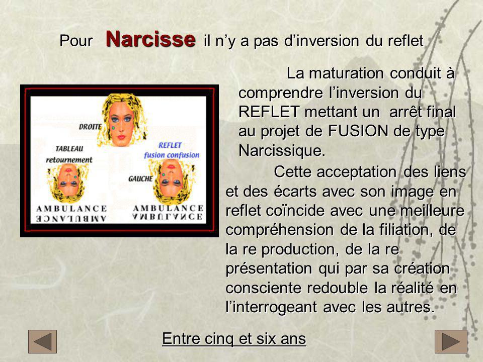 Pour Narcisse il n'y a pas d'inversion du reflet Entre cinq et six ans La maturation conduit à comprendre l'inversion du REFLET mettant un arrêt final au projet de FUSION de type Narcissique.