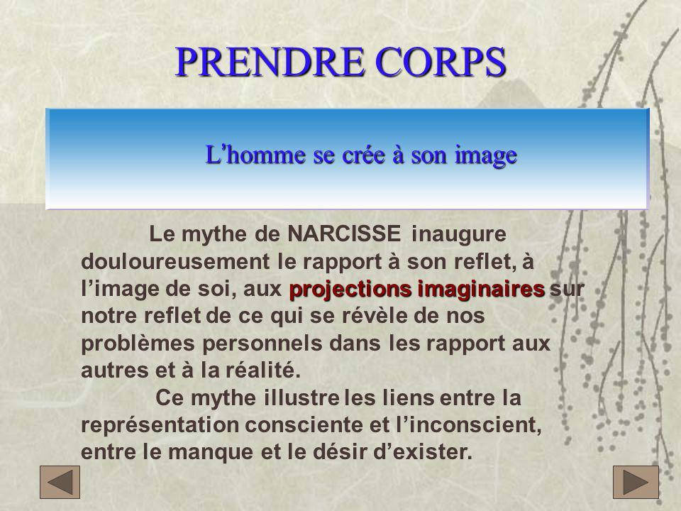 PRENDRE CORPS L'homme se crée à son image projections imaginaires Le mythe de NARCISSE inaugure douloureusement le rapport à son reflet, à l'image de