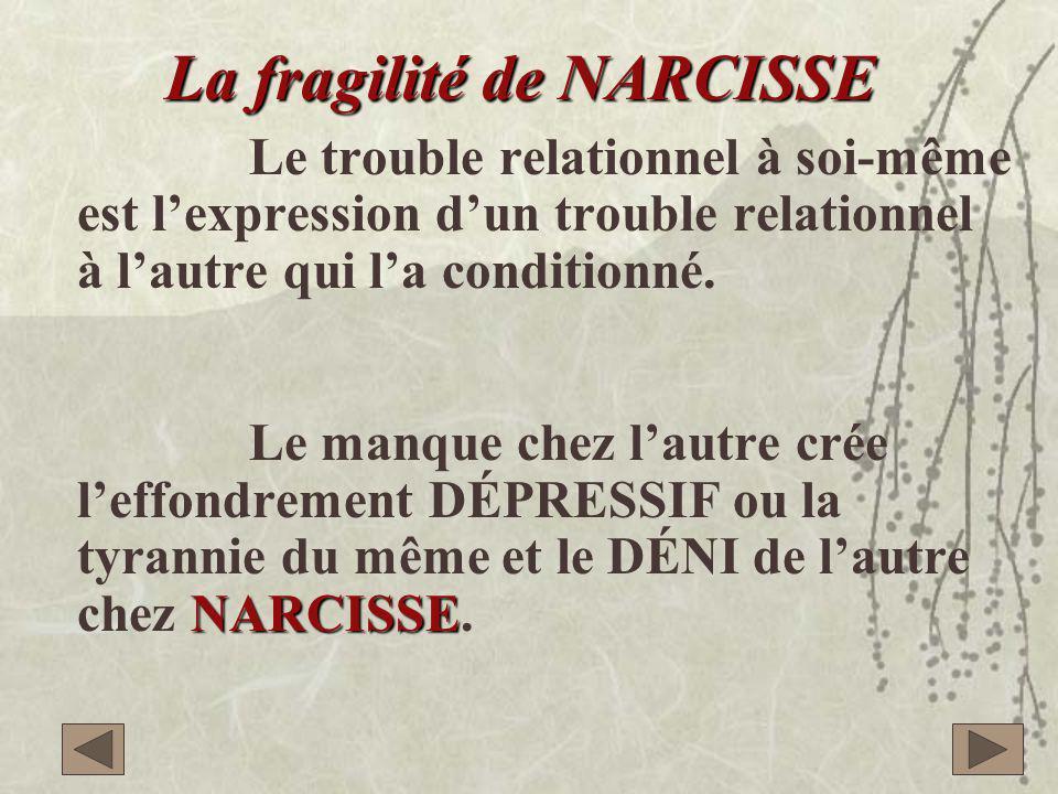 La fragilité de NARCISSE Le trouble relationnel à soi-même est l'expression d'un trouble relationnel à l'autre qui l'a conditionné. NARCISSE Le manque