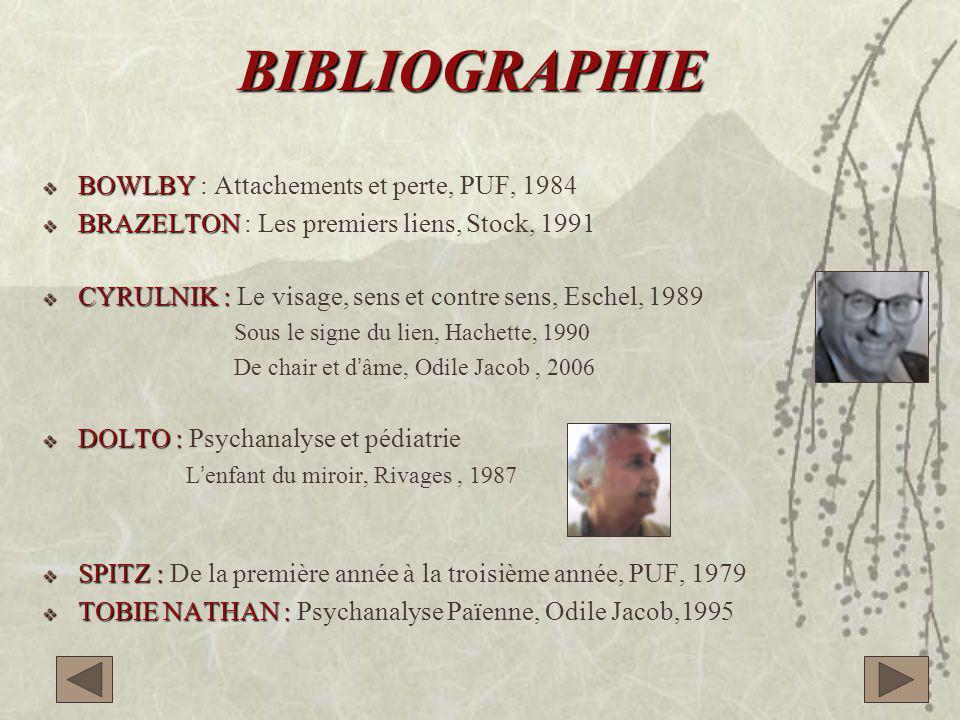 BIBLIOGRAPHIE  BOWLBY  BOWLBY : Attachements et perte, PUF, 1984  BRAZELTON  BRAZELTON : Les premiers liens, Stock, 1991  CYRULNIK :  CYRULNIK : Le visage, sens et contre sens, Eschel, 1989 Sous le signe du lien, Hachette, 1990 De chair et d'âme, Odile Jacob, 2006  DOLTO :  DOLTO : Psychanalyse et pédiatrie L'enfant du miroir, Rivages, 1987  SPITZ :  SPITZ : De la première année à la troisième année, PUF, 1979  TOBIE NATHAN :  TOBIE NATHAN : Psychanalyse Païenne, Odile Jacob,1995