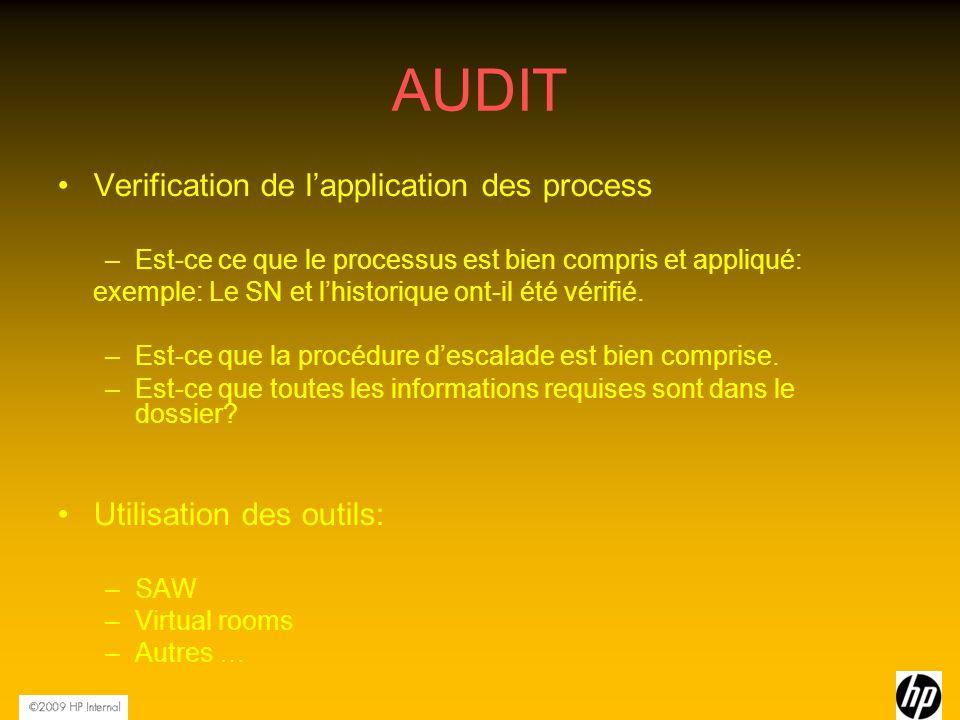 AUDIT •Verification de l'application des process –Est-ce ce que le processus est bien compris et appliqué: exemple: Le SN et l'historique ont-il été vérifié.