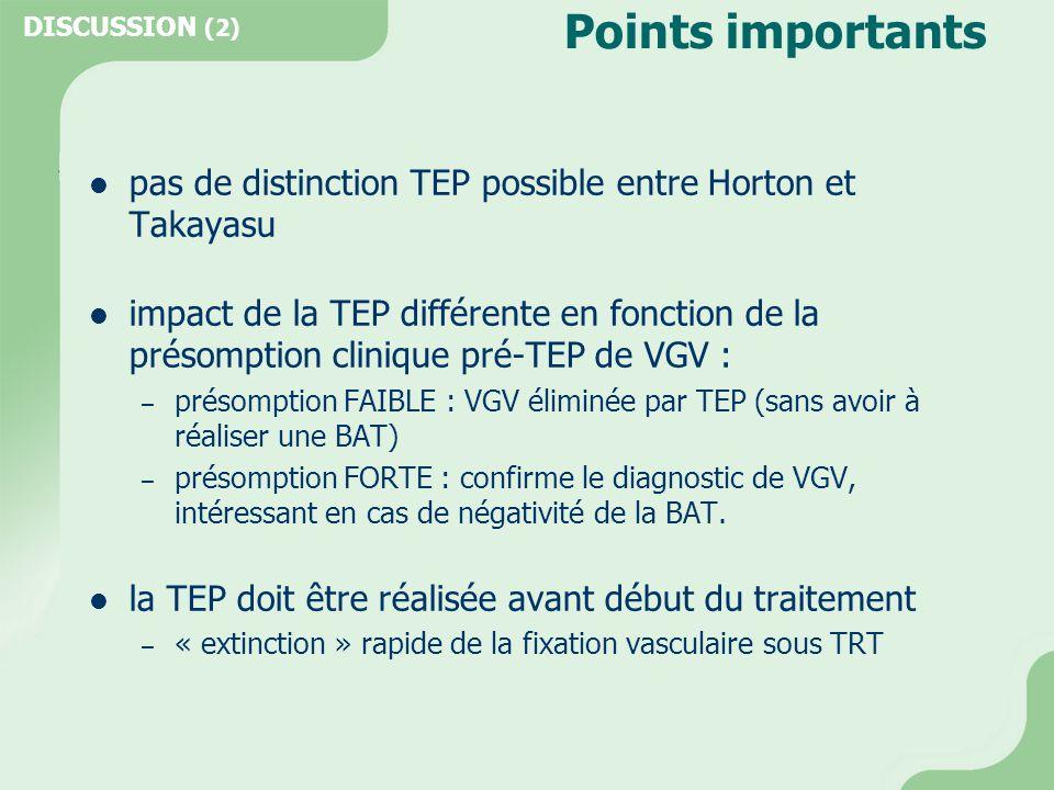 Points importants DISCUSSION (2)  pas de distinction TEP possible entre Horton et Takayasu  impact de la TEP différente en fonction de la présomptio