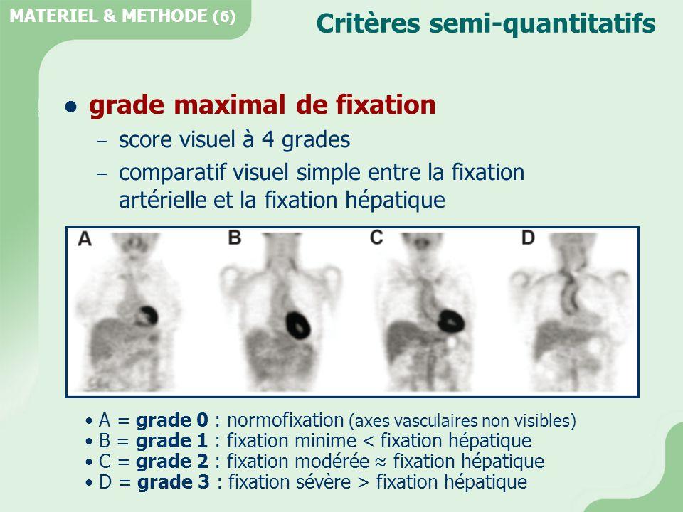  grade maximal de fixation – score visuel à 4 grades – comparatif visuel simple entre la fixation artérielle et la fixation hépatique MATERIEL & METH