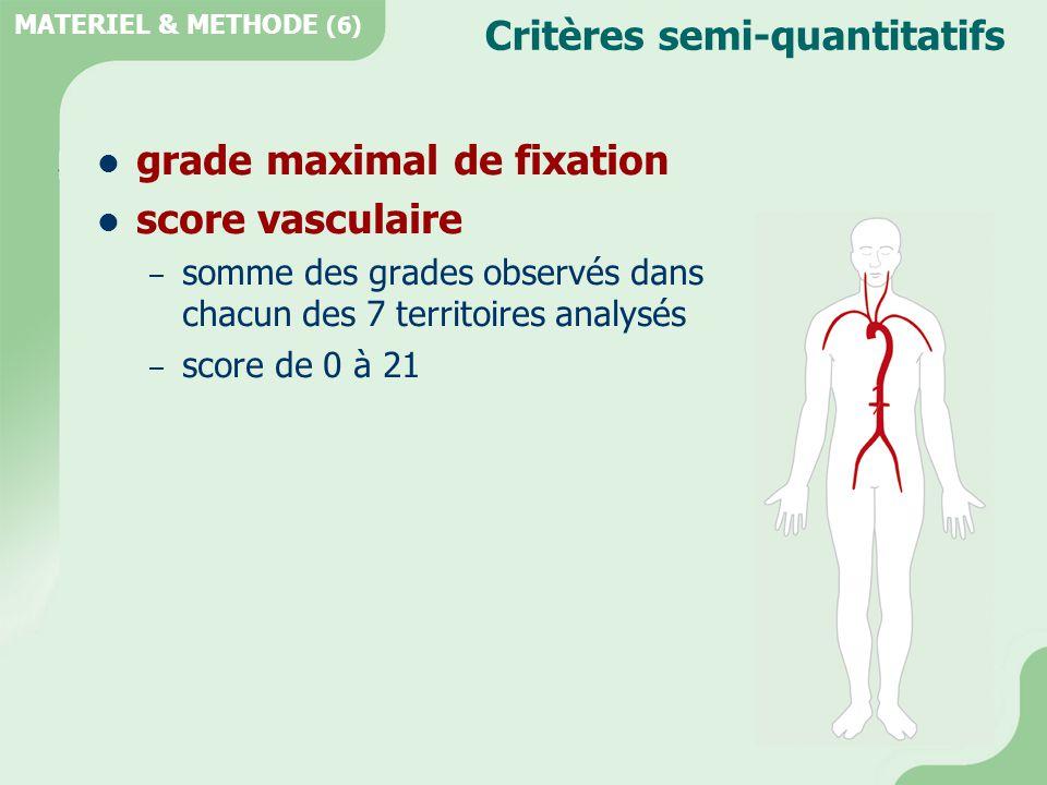  grade maximal de fixation  score vasculaire  SUVmax  ratio de fixation – SUVmax artère/foie – SUVmax artère/médiastin MATERIEL & METHODE (6) • ratio art/foie = SUVmax (artère) / SUVmax (foie) • ratio art/médiastin = SUVmax (artère) / SUVmax (médiastin) Critères semi-quantitatifs