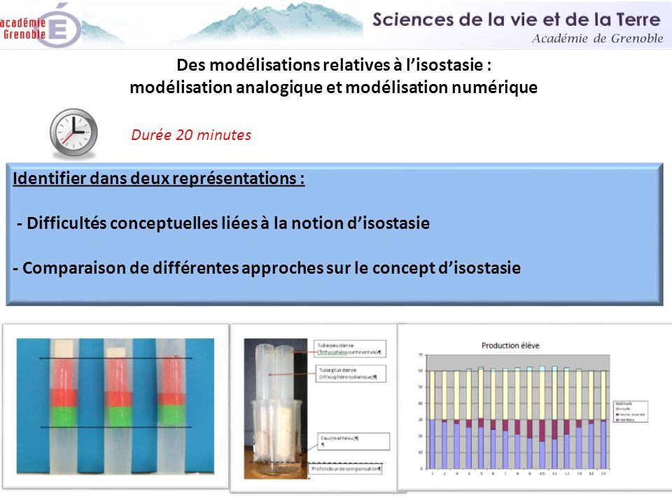 Des modélisations relatives à l'isostasie : modélisation analogique et modélisation numérique Identifier dans deux représentations : - Difficultés con