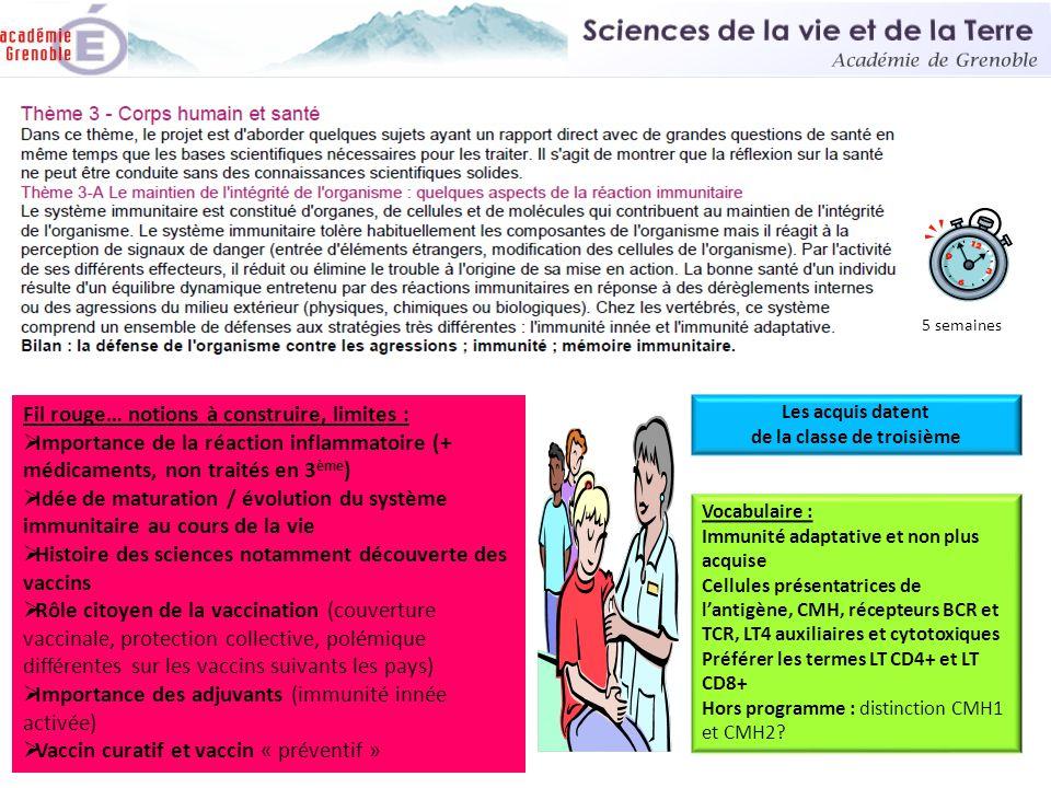 Fil rouge… notions à construire, limites :  Importance de la réaction inflammatoire (+ médicaments, non traités en 3 ème )  Idée de maturation / évo