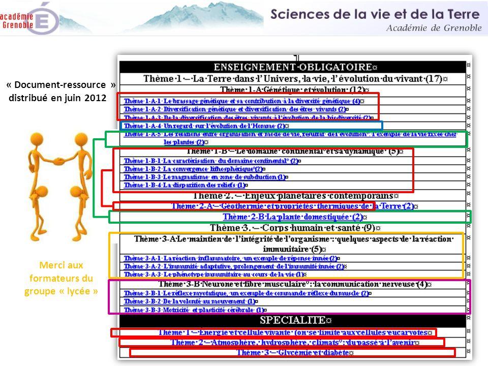 « Document-ressource » distribué en juin 2012 Merci aux formateurs du groupe « lycée »