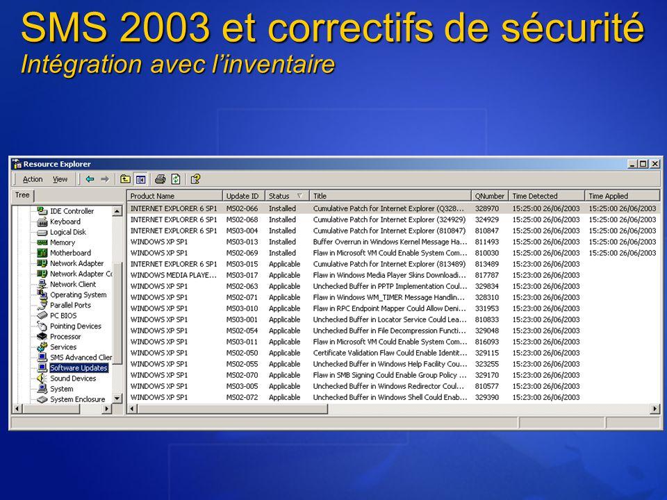 SMS 2003 et correctifs de sécurité Intégration avec l'inventaire