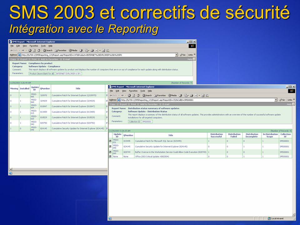 SMS 2003 et correctifs de sécurité Intégration avec le Reporting