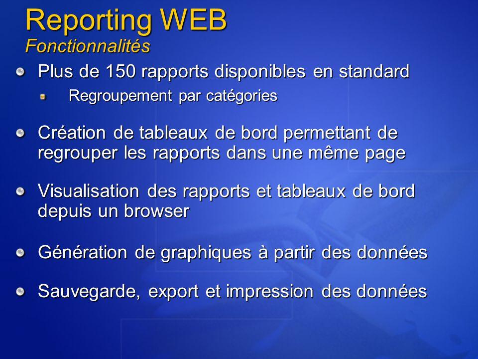 Reporting WEB Fonctionnalités Plus de 150 rapports disponibles en standard Regroupement par catégories Création de tableaux de bord permettant de regrouper les rapports dans une même page Visualisation des rapports et tableaux de bord depuis un browser Génération de graphiques à partir des données Sauvegarde, export et impression des données