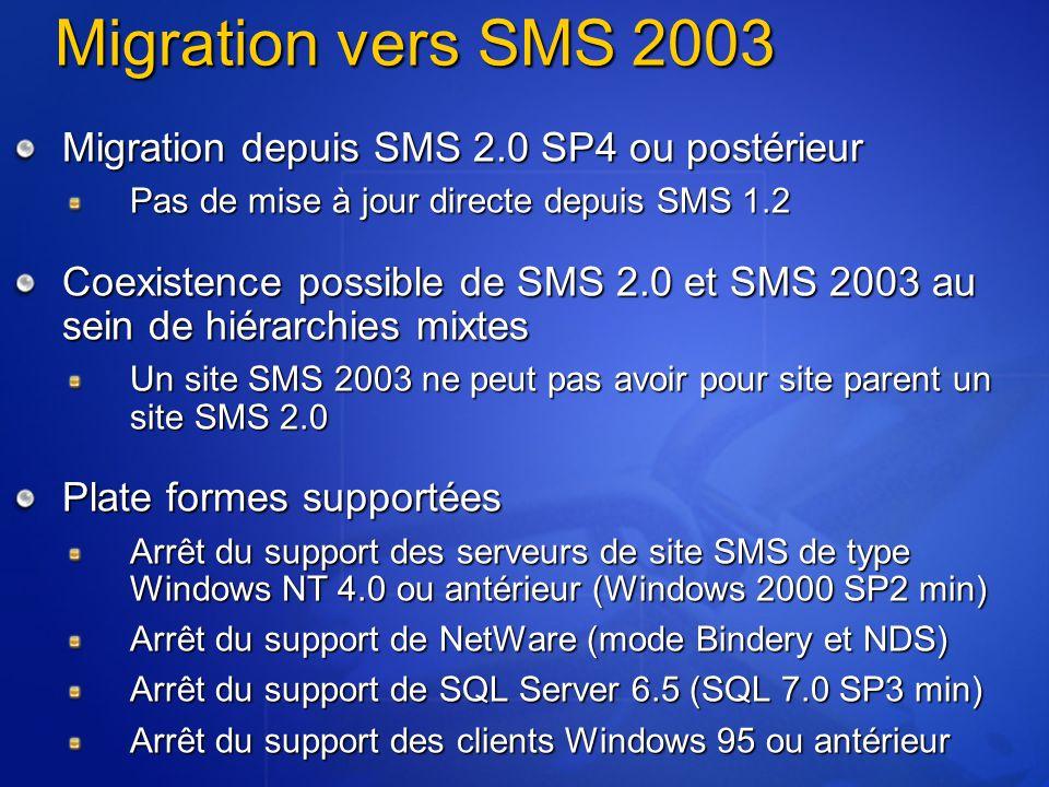 Migration vers SMS 2003 Migration depuis SMS 2.0 SP4 ou postérieur Pas de mise à jour directe depuis SMS 1.2 Coexistence possible de SMS 2.0 et SMS 2003 au sein de hiérarchies mixtes Un site SMS 2003 ne peut pas avoir pour site parent un site SMS 2.0 Plate formes supportées Arrêt du support des serveurs de site SMS de type Windows NT 4.0 ou antérieur (Windows 2000 SP2 min) Arrêt du support de NetWare (mode Bindery et NDS) Arrêt du support de SQL Server 6.5 (SQL 7.0 SP3 min) Arrêt du support des clients Windows 95 ou antérieur