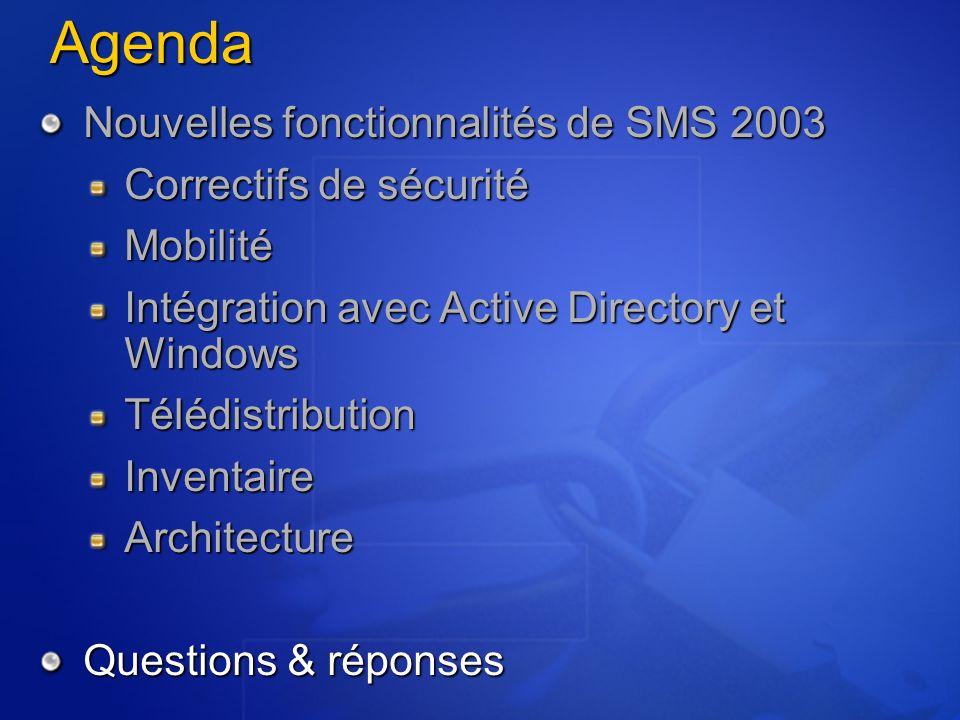 Agenda Nouvelles fonctionnalités de SMS 2003 Correctifs de sécurité Mobilité Intégration avec Active Directory et Windows TélédistributionInventaireArchitecture Questions & réponses