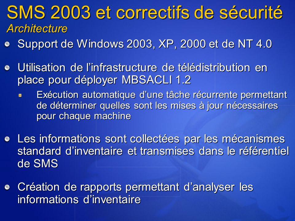 Support de Windows 2003, XP, 2000 et de NT 4.0 Utilisation de l'infrastructure de télédistribution en place pour déployer MBSACLI 1.2 Exécution automatique d'une tâche récurrente permettant de déterminer quelles sont les mises à jour nécessaires pour chaque machine Les informations sont collectées par les mécanismes standard d'inventaire et transmises dans le référentiel de SMS Création de rapports permettant d'analyser les informations d'inventaire SMS 2003 et correctifs de sécurité Architecture