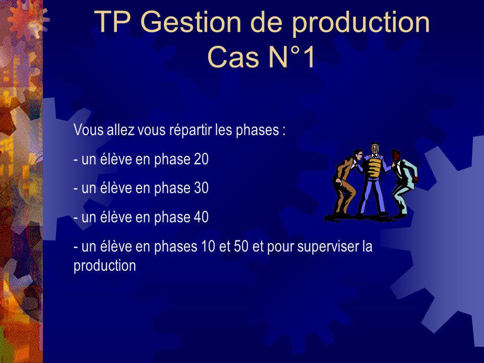 TP Gestion de production Cas N°1 Vous allez vous répartir les phases : - un élève en phase 20 - un élève en phase 30 - un élève en phase 40 - un élève en phases 10 et 50 et pour superviser la production