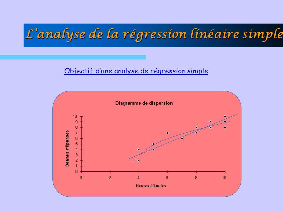 Objectif d'une analyse de régression simple L'analyse de la régression linéaire simple