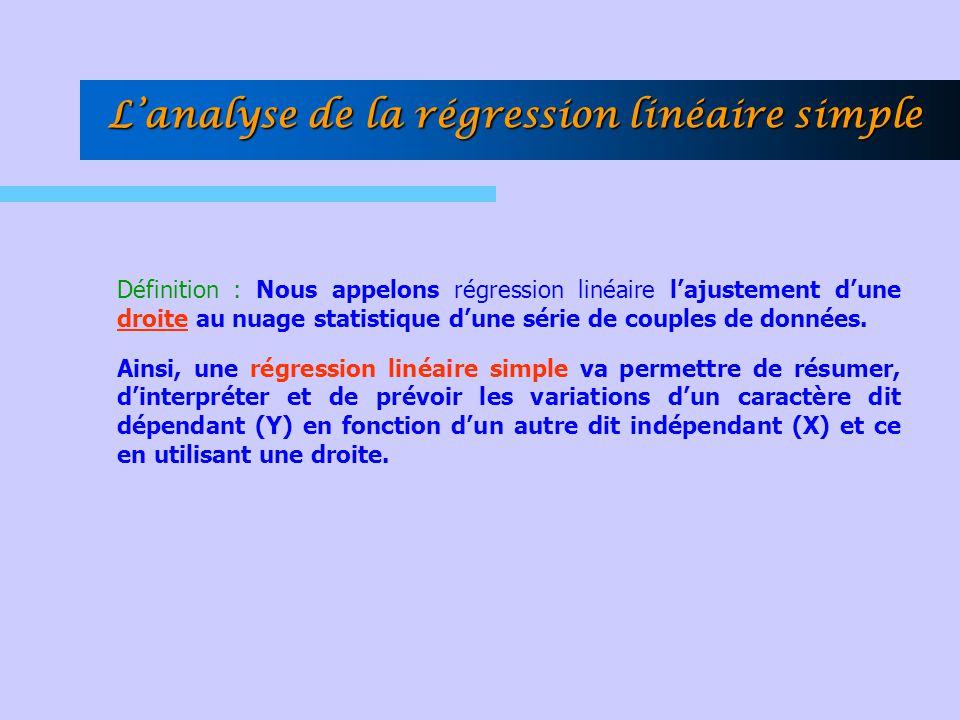 Définition : Nous appelons régression linéaire l'ajustement d'une droite au nuage statistique d'une série de couples de données. Ainsi, une régression