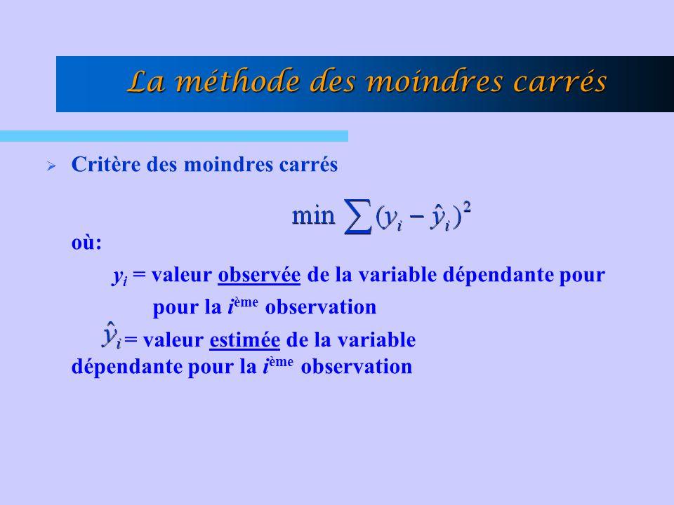 La méthode des moindres carrés  Critère des moindres carrés où: y i = valeur observée de la variable dépendante pour pour la i ème observation = vale
