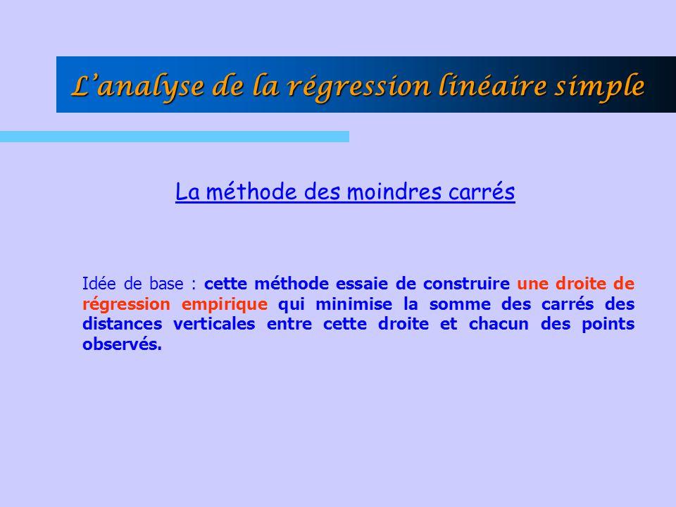 L'analyse de la régression linéaire simple La méthode des moindres carrés Idée de base : cette méthode essaie de construire une droite de régression e