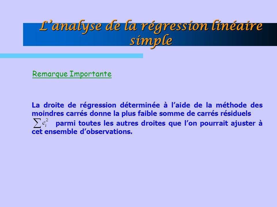 Remarque Importante La droite de régression déterminée à l'aide de la méthode des moindres carrés donne la plus faible somme de carrés résiduels parmi