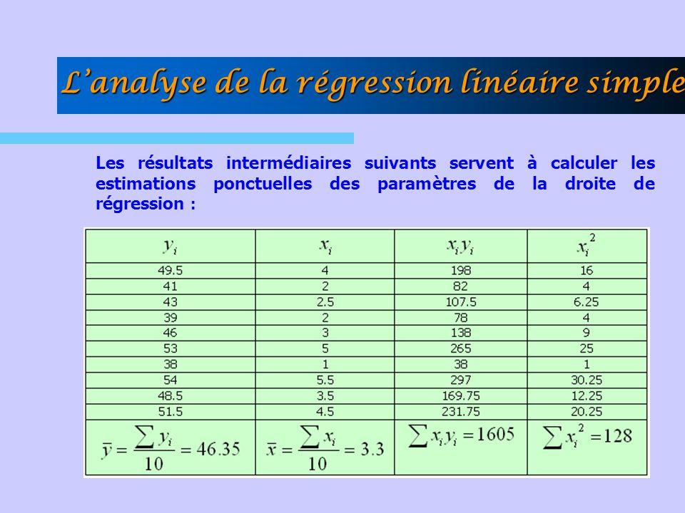 Les résultats intermédiaires suivants servent à calculer les estimations ponctuelles des paramètres de la droite de régression : L'analyse de la régre