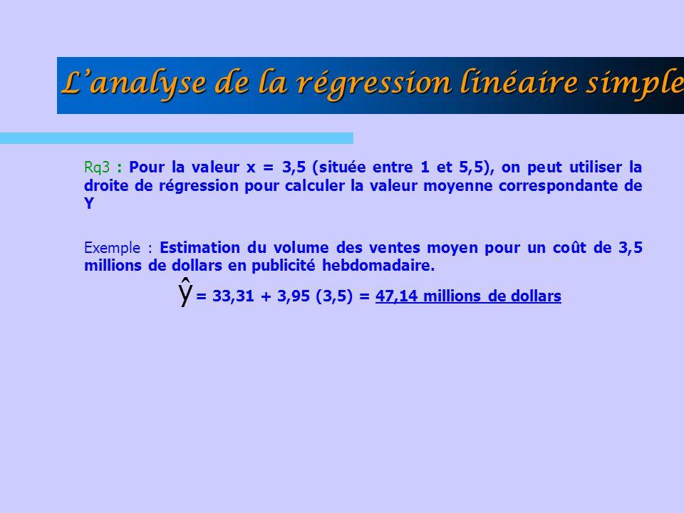 Rq3 : Pour la valeur x = 3,5 (située entre 1 et 5,5), on peut utiliser la droite de régression pour calculer la valeur moyenne correspondante de Y Exe