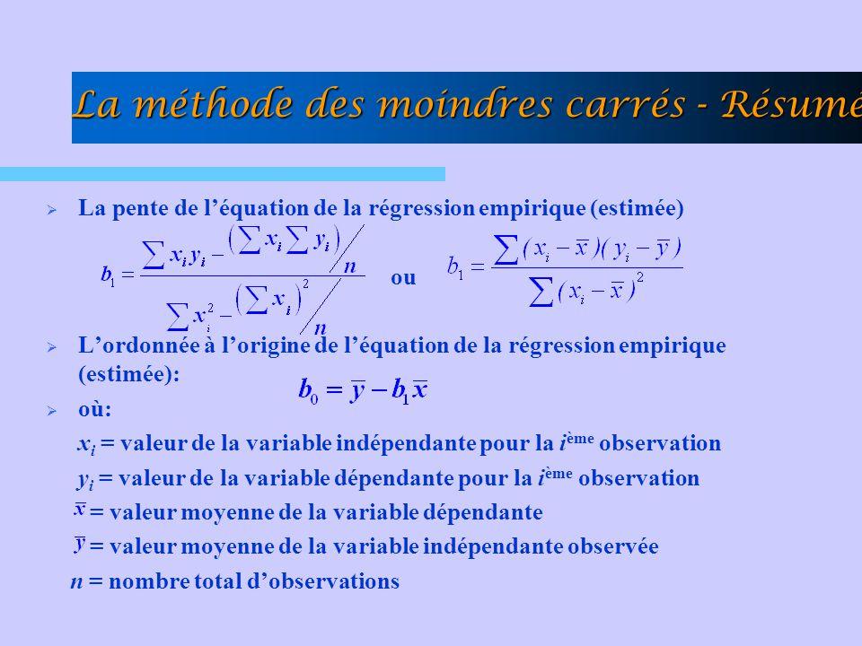  La pente de l'équation de la régression empirique (estimée) ou  L'ordonnée à l'origine de l'équation de la régression empirique (estimée):  où: x