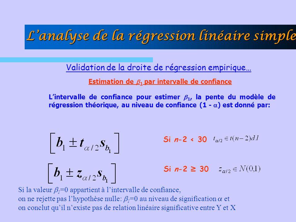 Validation de la droite de régression empirique… Estimation de  1 par intervalle de confiance L'intervalle de confiance pour estimer  1, la pente du